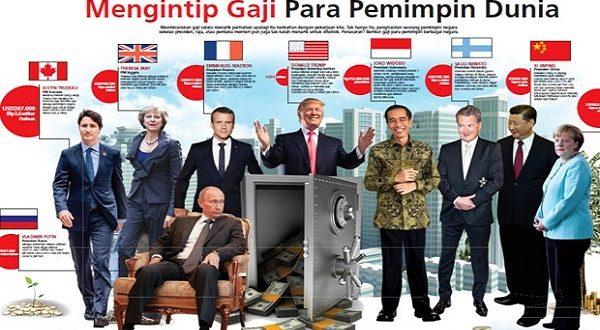 Yuk Intip Gaji Para Pemimpin Dunia Ini, Gaji Presiden RI. . .